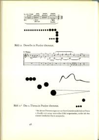 Vassily Kandinsky (1866-1944), Point et ligne sur plan (Punkt und Linie zu Fläche, Bauhausbücher), première édition en 1926, Neuilly-sur-Seine, Nina Kandinsky, 1955.